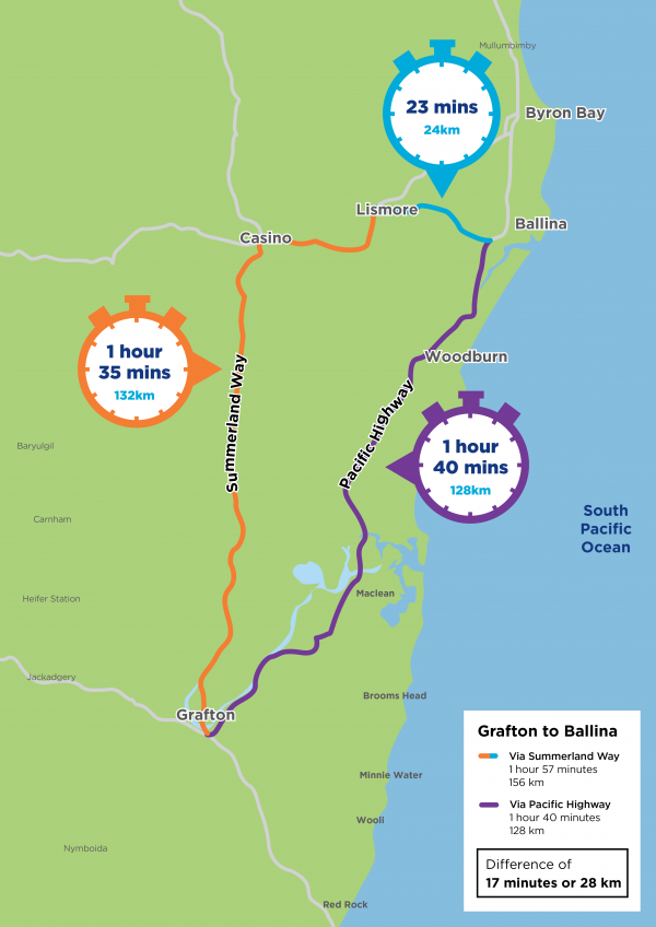 Graphic chowing map of Grafton to Ballina